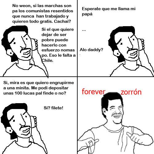Forever Zorrón Tonteras Pinterest - küchen u form