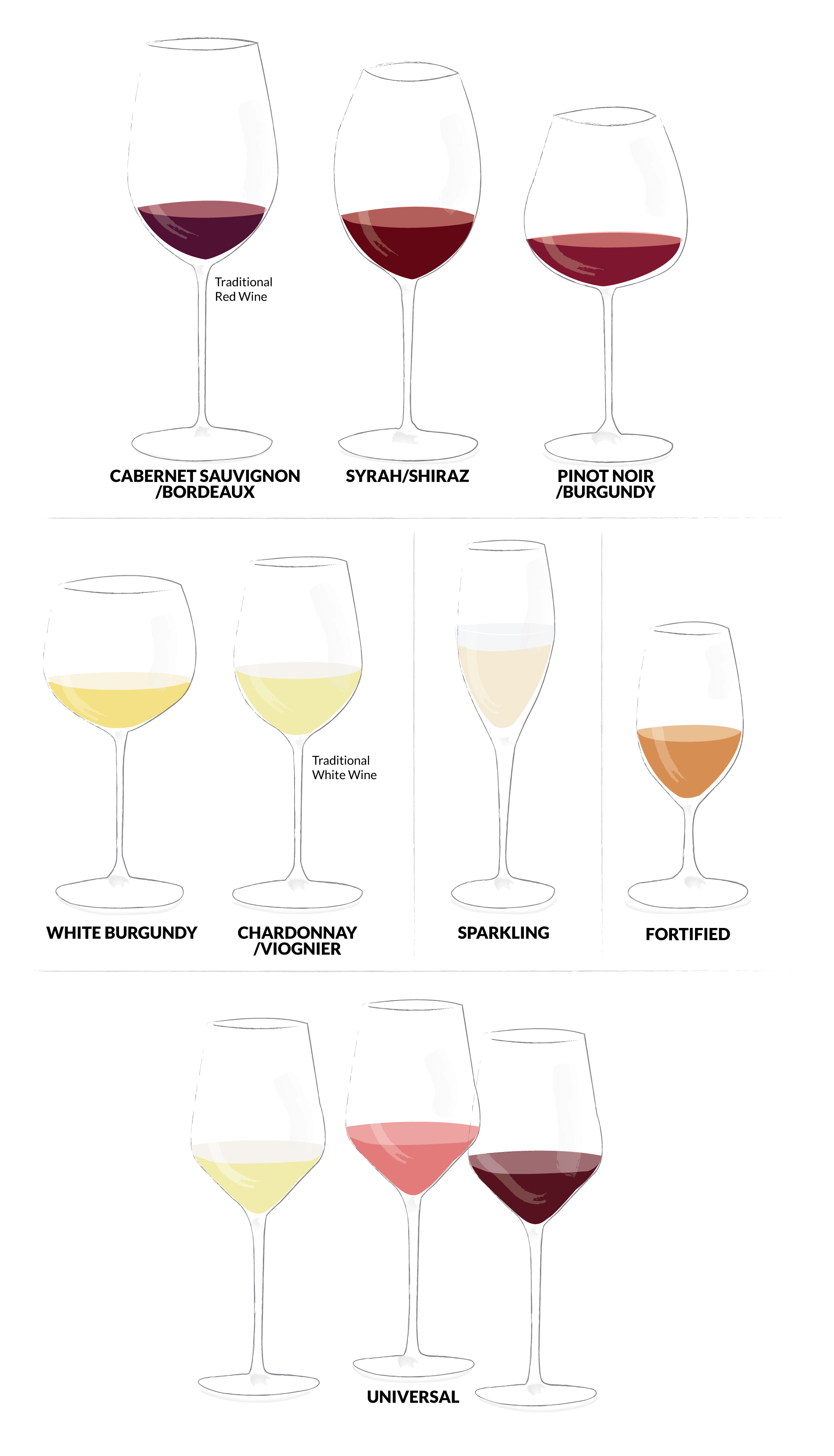 Wine Glasses How To Select The Right Wine Glass Wine Enthusiast Magazine