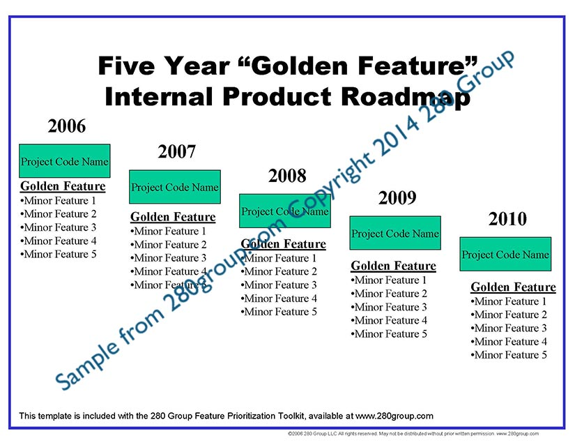 Feature Prioritization Toolkit 280 Group Product Management - project prioritization template