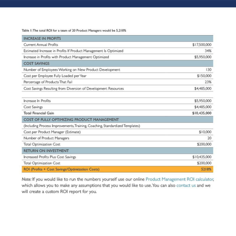 Product Management ROI Calculator 280 Group Product Management - product pricing calculator