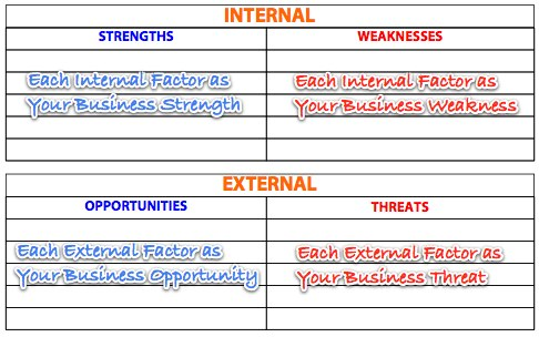 SWOT Analysis Template to Download and Use Right Now - business swot analysis