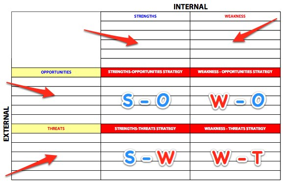 SWOT Analysis Template to Download and Use Right Now