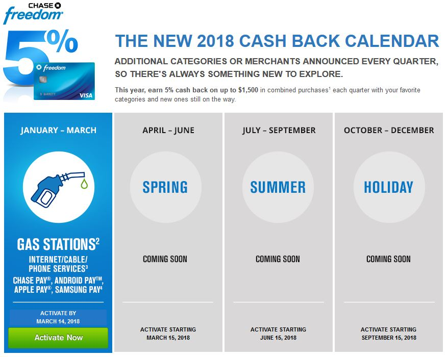 Discover 2B Traveling - calendar quarters