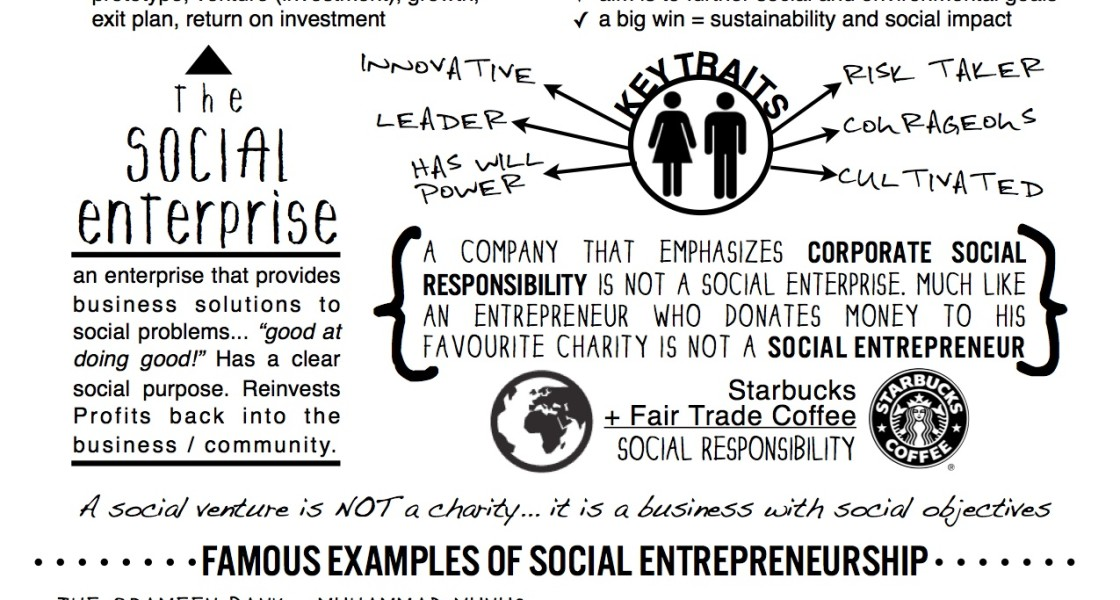 The 5 P\u0027s of Social Entrepreneurship B\u0027YZ - \ - entrepreneur examples