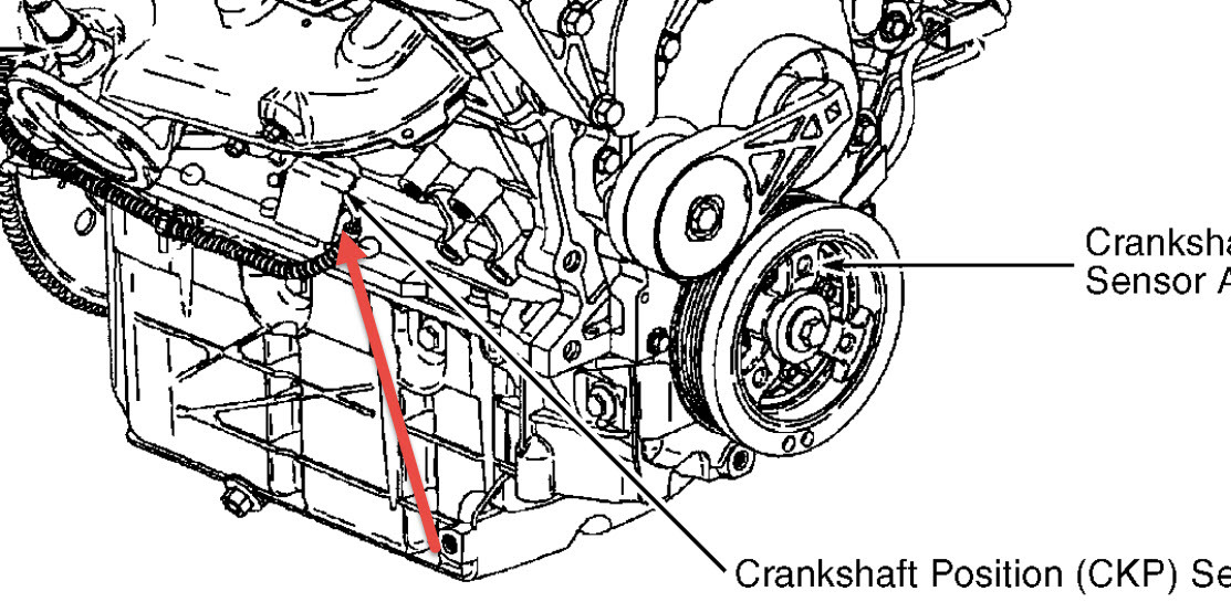 2001 grand prix engine diagram