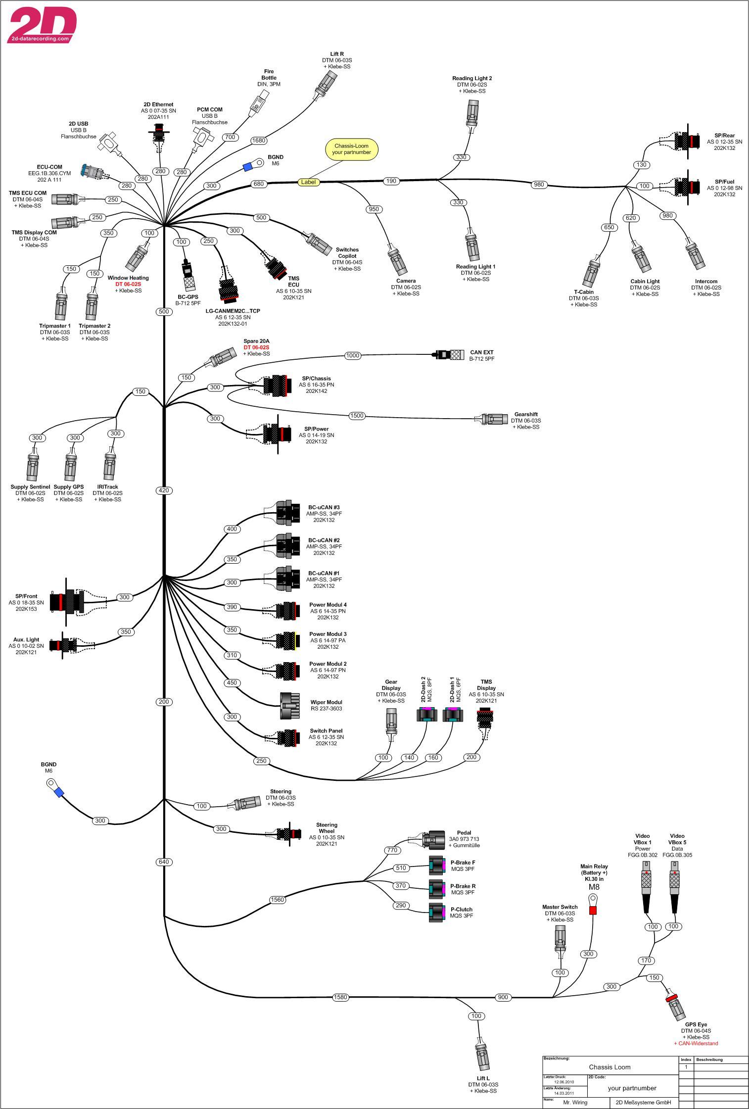 wiring loom layout