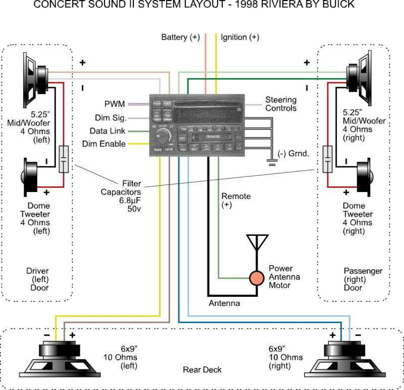 95 buick lesabre wiring diagram