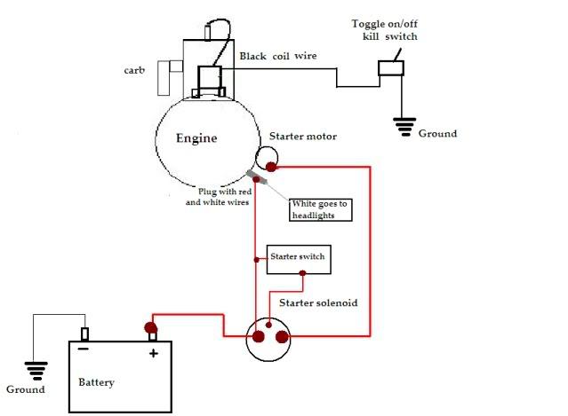12 Hp Briggs And Stratton Engine Diagram Wiring Repair Manual