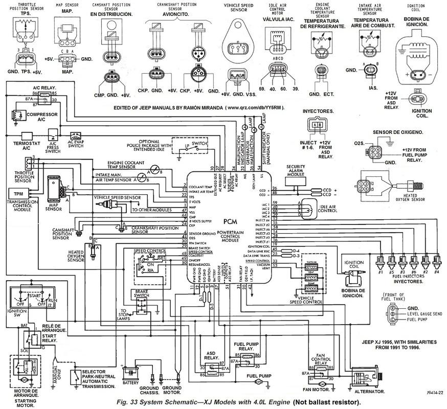 1996 jeep xj diagrama de cableado