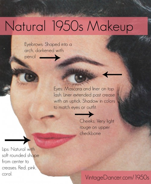 Authentic Natural 1950s Makeup History and Tutorial - history of makeup