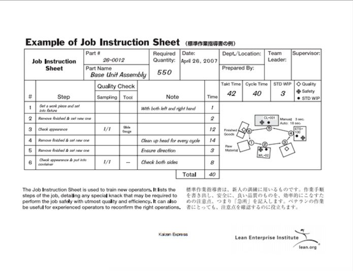 How to write work instructions - a simple step-by-step guide Gluu