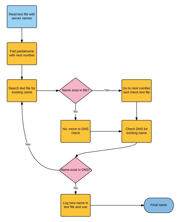 demo konto für binäre optionen