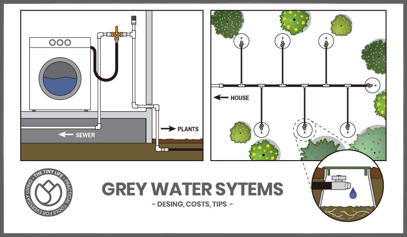 Simple Greywater Systems For Your Home