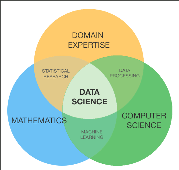 resume for data scientist data scientist central intelligence agency datascientistven