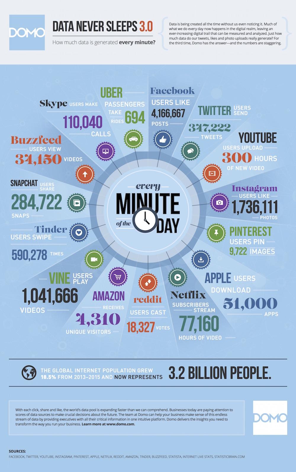 data-LG-infographic-domo-160915