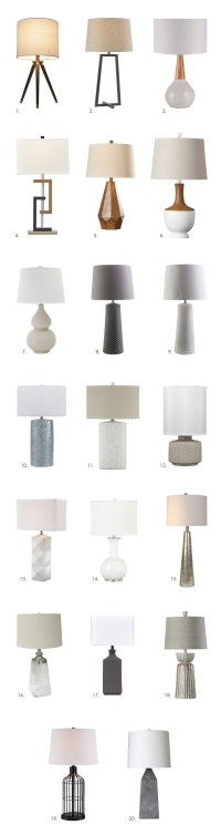 Table Lamps Under $20 | Modern Coffee Tables and Accent Tables