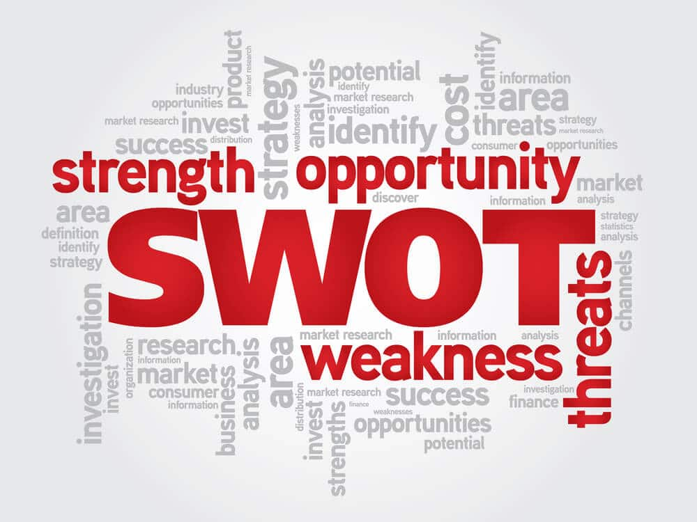 SWOT Analysis Examples for Every Business Situation - swot analysis example
