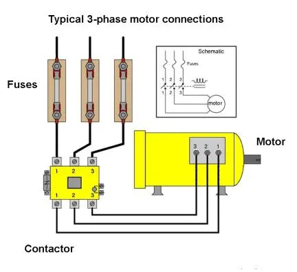 Polyphase power basics and applications what you need to know