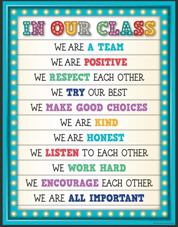 Rules/Classroom Expectations \u2013 Tiffany Burnette \u2013 Community