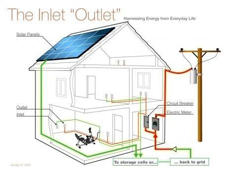 household wiring conduit