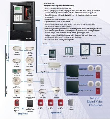 Notifier Fire Alarm Wiring Diagram - Carbonvotemuditblog \u2022