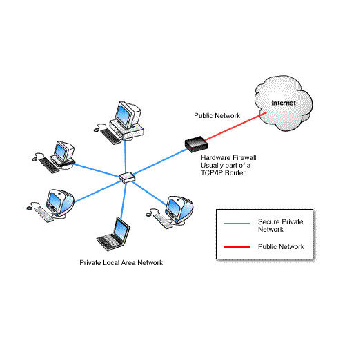 home network wiring home networking job