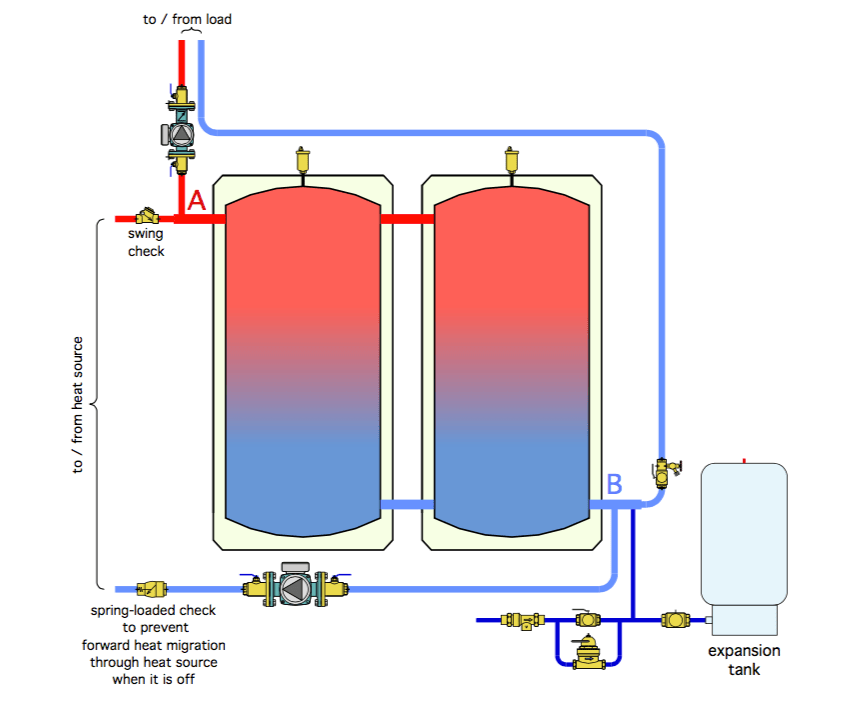 Cozy Magnificent Indirect Hot Water Cylinder Diagram Sketch ...