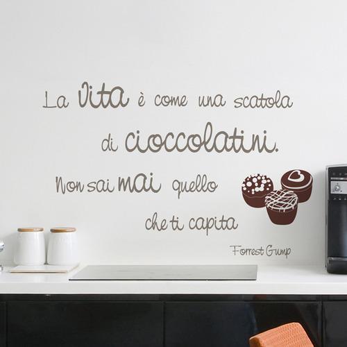 Frasi Sulla Cucina In Inglese