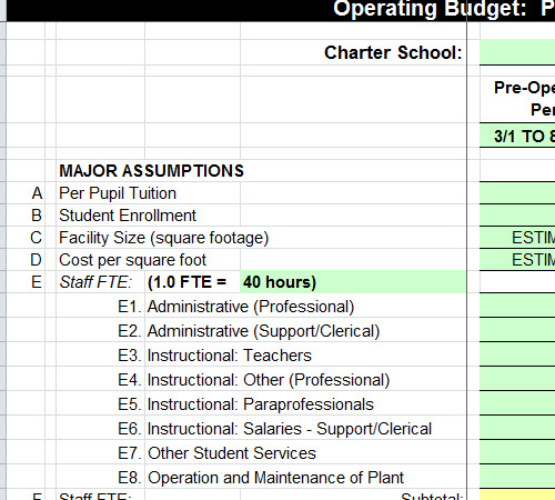 operating budget template excel - shefftunes - sample operating budget