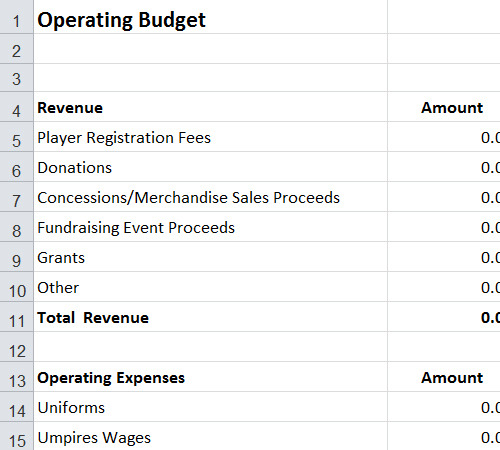 budget excel free - Amitdhull - operating budget template