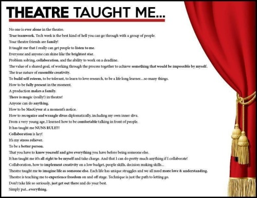 Theatre of the absurd Teaching Stuff Pinterest Drama