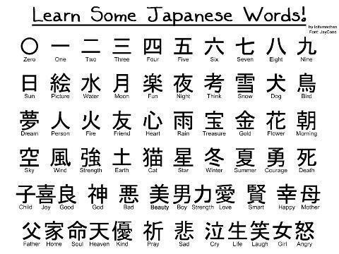 List of Jōyō Kanji LINK     japanese-lesson characters - create the perfect resume