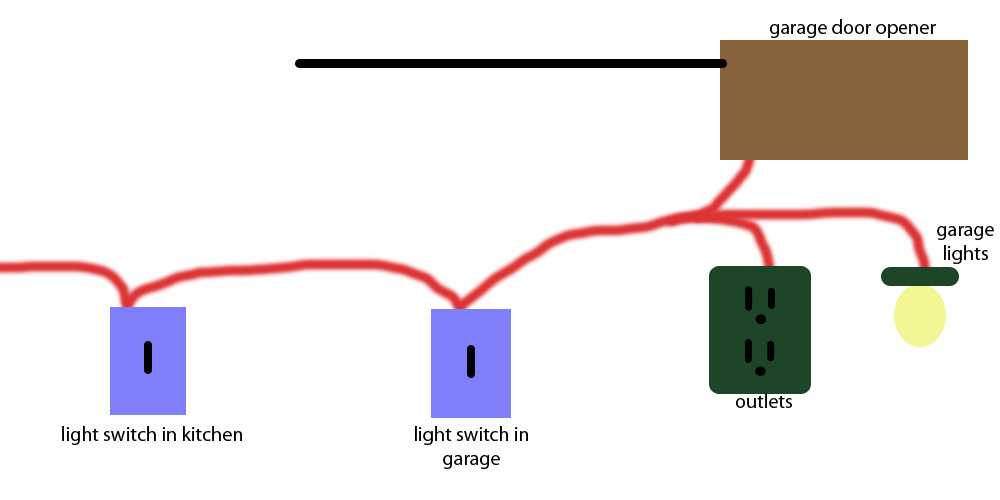 Garage Electrical Wiring Diagrams - Cgtsamzpssiew \u2022