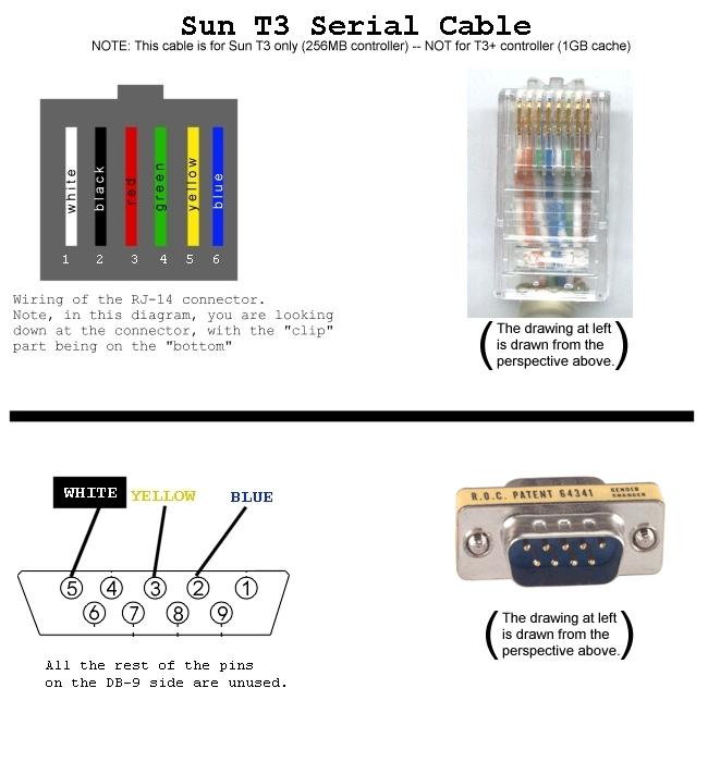 ➤ Diagram M12 To Rj45 Wiring Diagram JEREMY-DIAZDIAGRAM