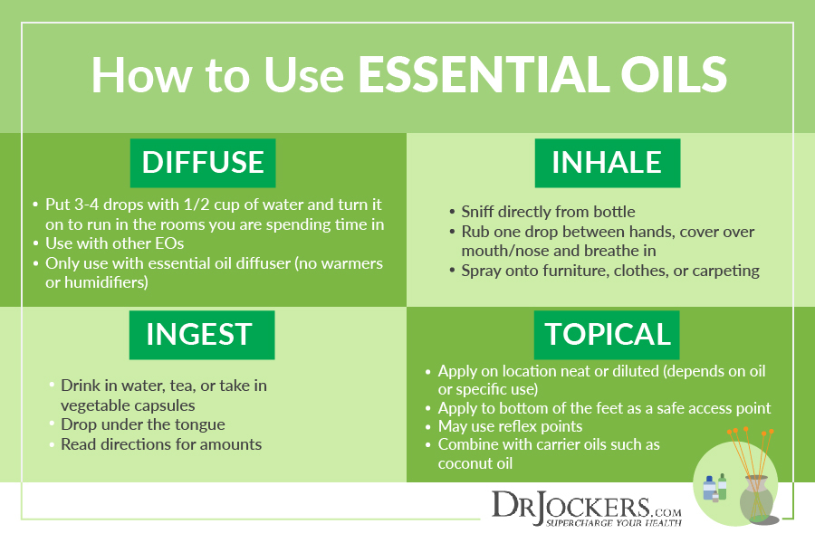 How To Use Essential Oils For Brain Health - DrJockers