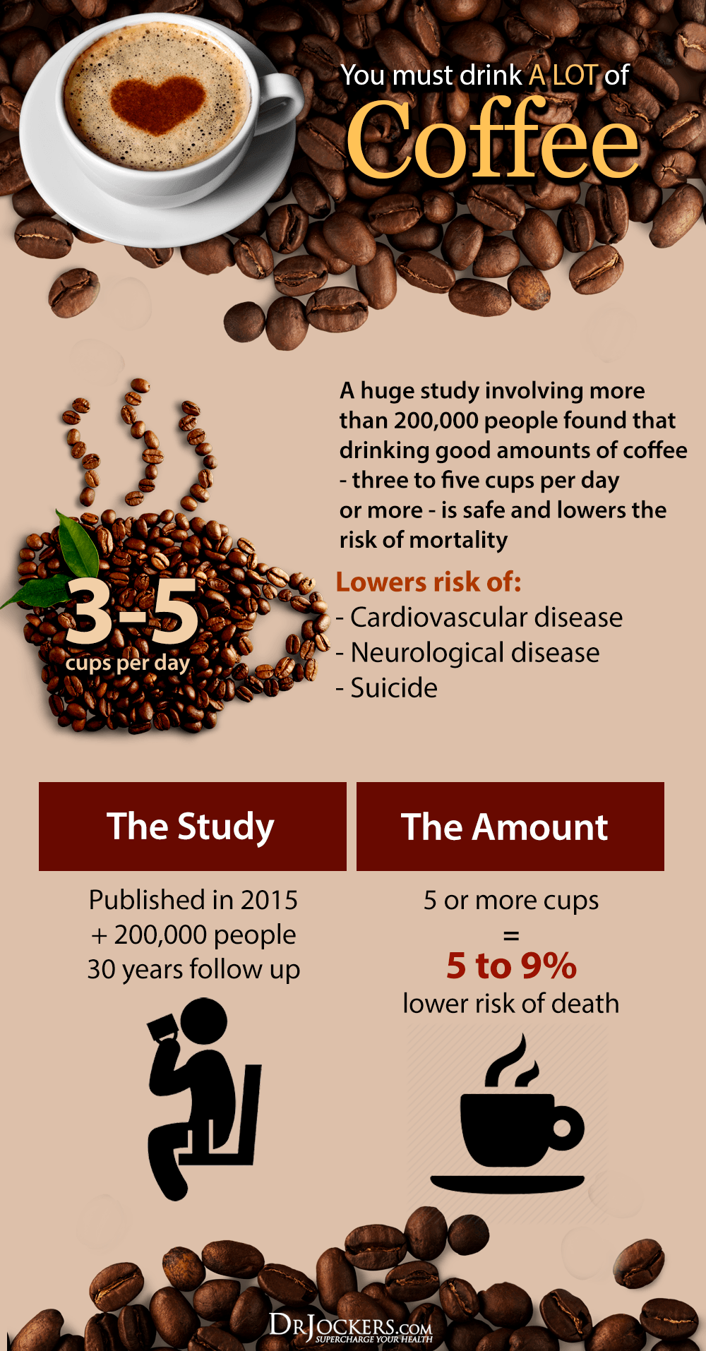 Coffee Arabica Health Benefits Is Coffee Good Or Bad For Your Body Drjockers