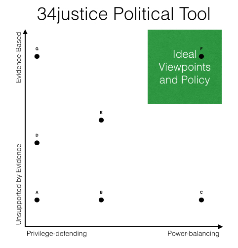 Impact Of Strategic Thinking And Strategic Agility On Philosophy 34justice