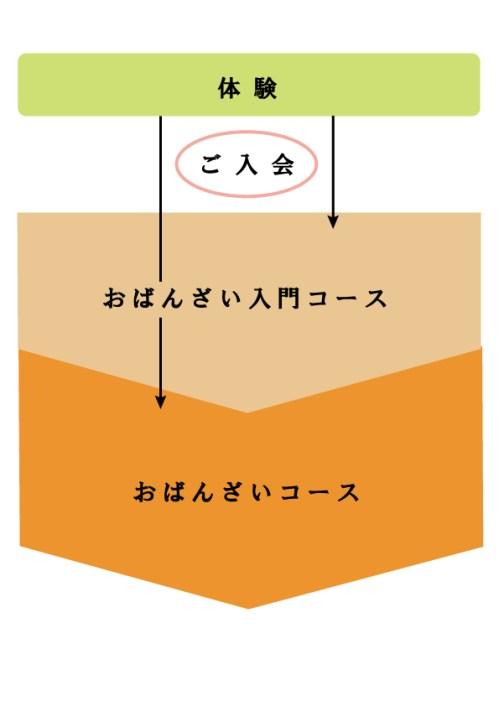 すまやシステム図2