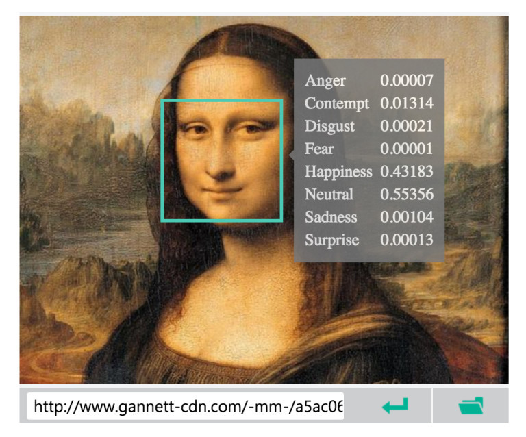 Microsoftu0027s Cognitive Services Emotion API Deems the Mona Lisa 43 - medical examiner job description