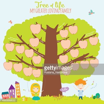 Illustration of The Genealogical Family Tree stock vectors - 365PSD