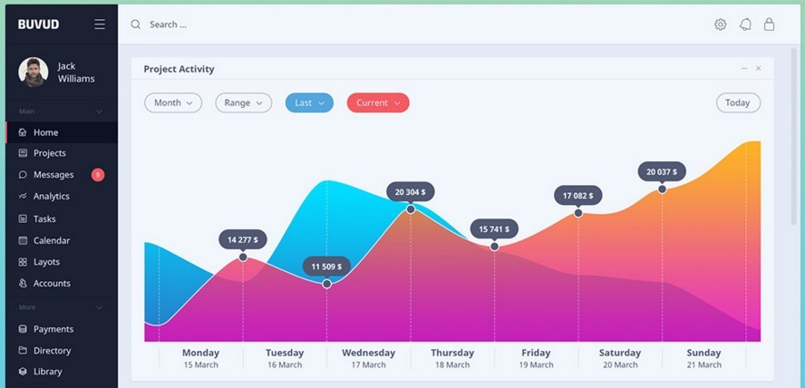Dashboard UI UX Kit Design For Free Download