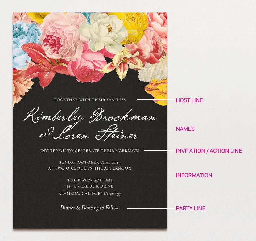 Wedding Invitation Wording Formal, Modern  Fun A Practical Wedding