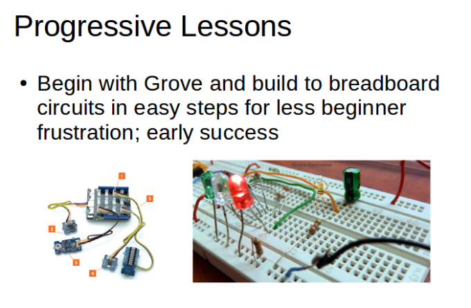 progressive lessons