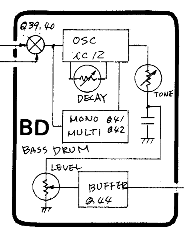 electronic drum trigger circuit schematic