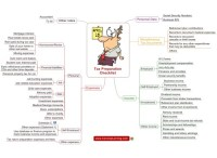 Income Tax Mind Map With the new year comes a new ...