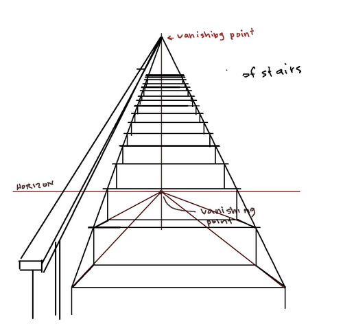 Image result for one point perspective birdu0027s eye view - vertical storyboard