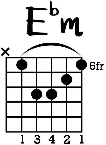 open f guitar chord diagram