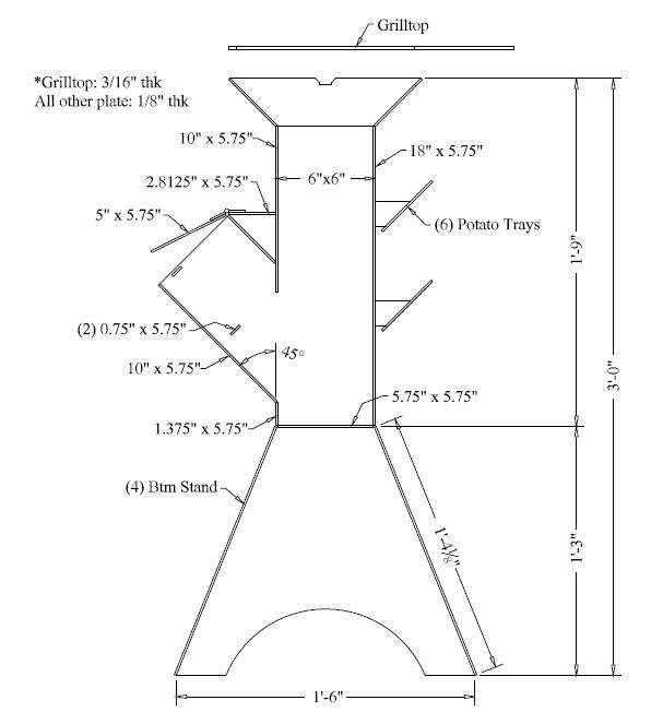 diagram of wood
