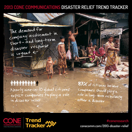 Heeding the Global Call for Help Five Tips for Effective Company - Disaster Relief Flyer