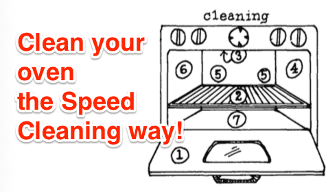 Kitchen Cleaning Tips: How To Speed Clean Your Oven | Speed